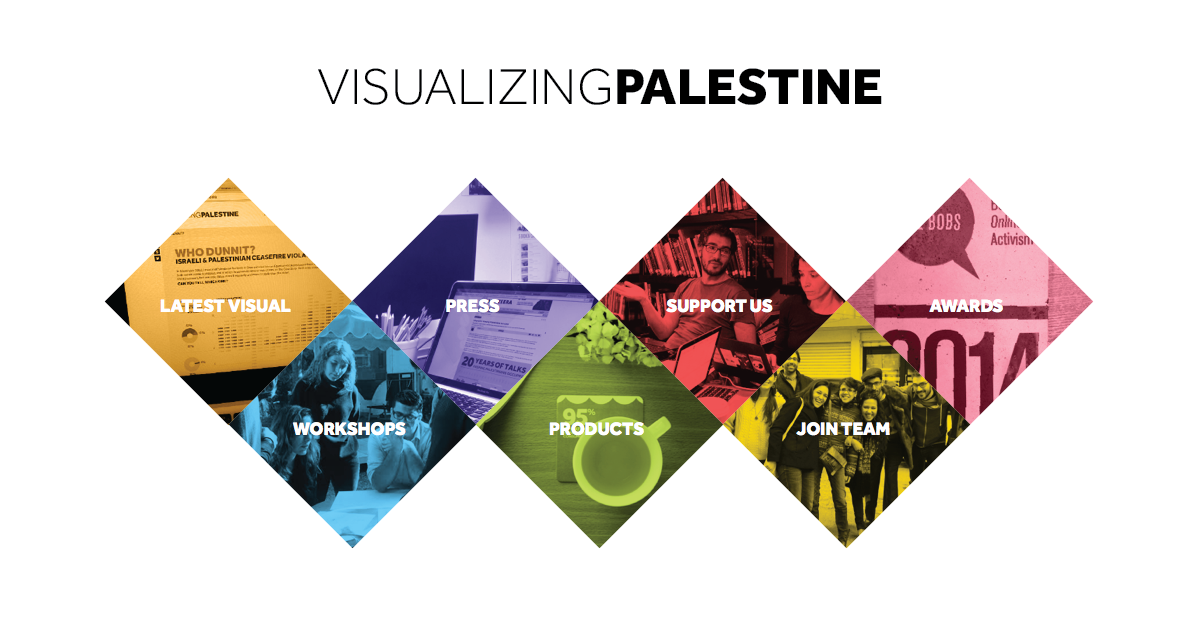 visualizing palestine